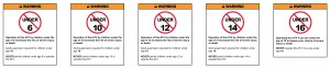 ATV Warning Labels